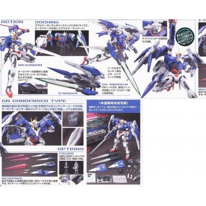 [Gundam Gang] MG OO Raiser